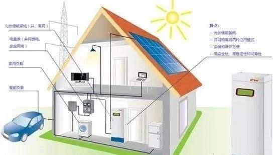 奥地利和意大利鼓励安装小型太阳能储能装置