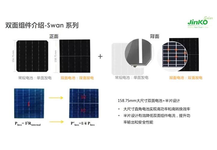 透明背板是大尺寸双面组件最优解决方案