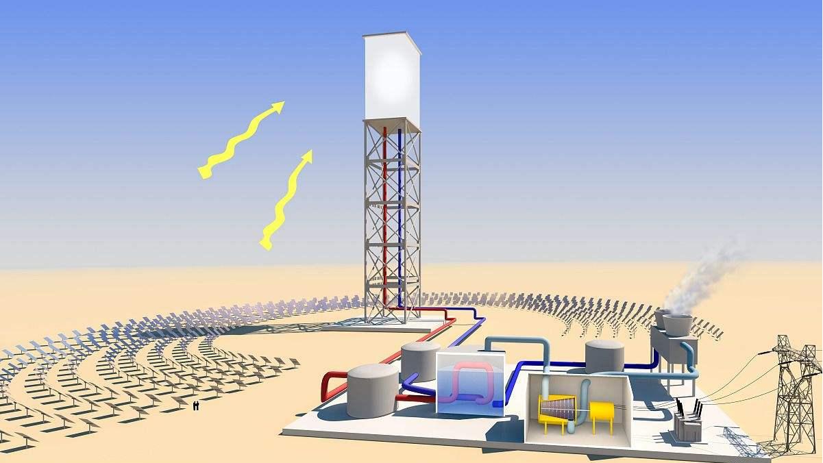 世界上最高的太阳能塔,配有CMI接收器