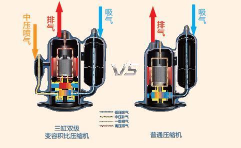 2020年中国旋转式压缩机行业发展现状分析 原材料价格导致成本上涨